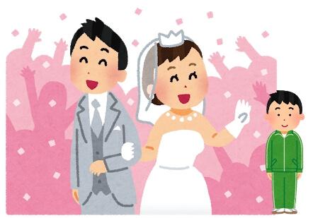 海外生活 変化 変わったこと 台湾 結婚式 服装