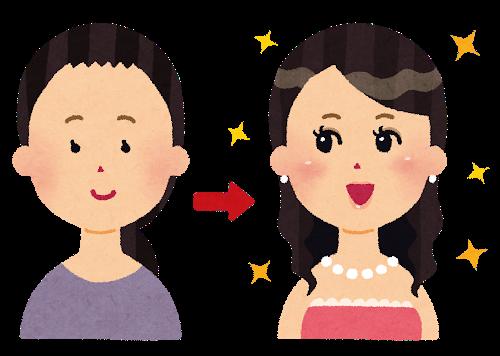 海外生活 変化 変わったこと 台湾 台湾人 メイク 化粧
